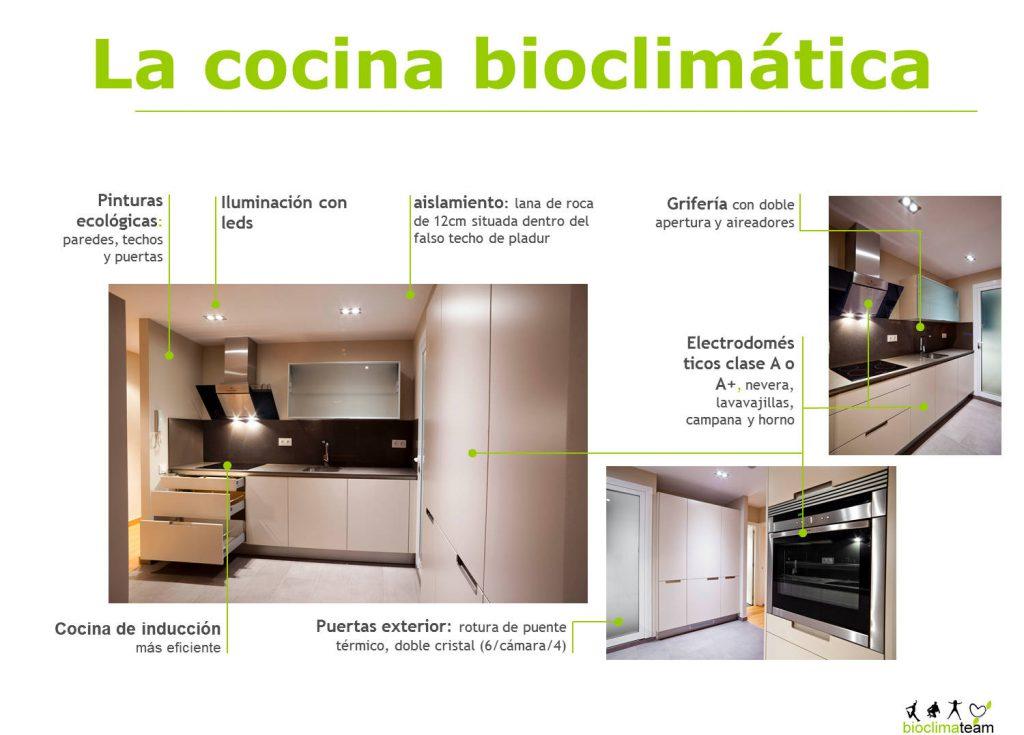 Cocina bioclimática Bioclimateam