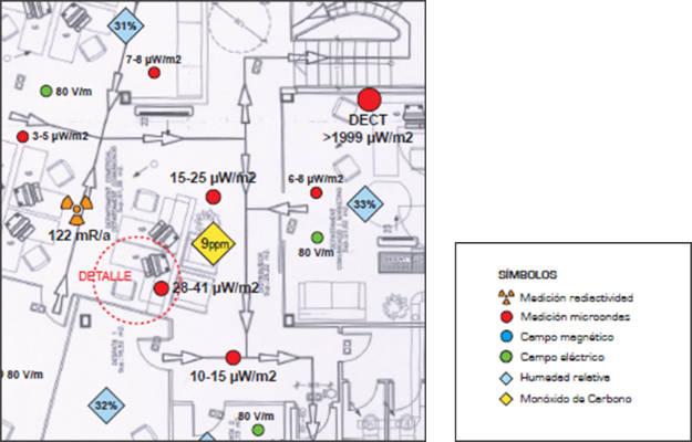 Detección de problemas en una oficina Bioclimateam (4)