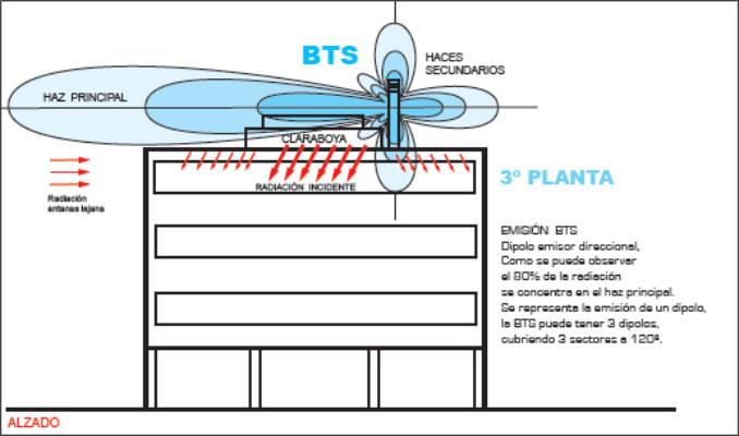 Detección de problemas en una oficina Bioclimateam (6)