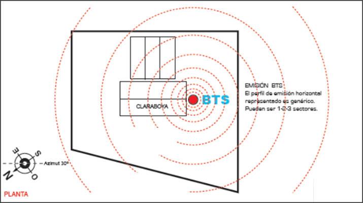 Detección de problemas en una oficina Bioclimateam (7)